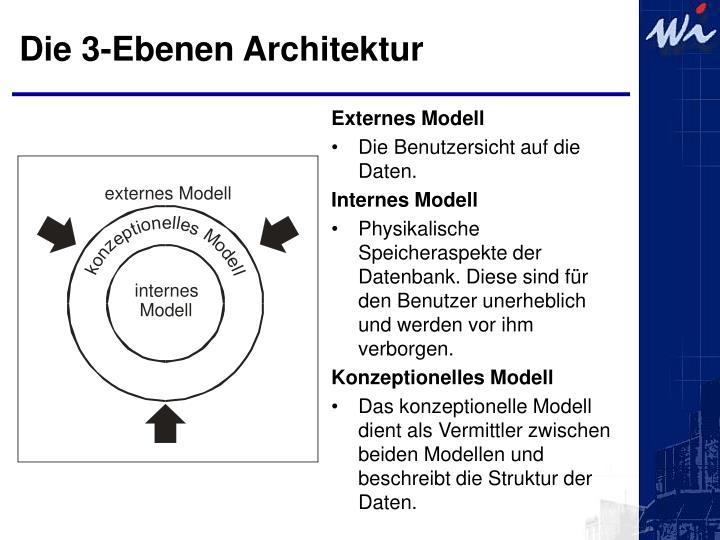 Externes Modell