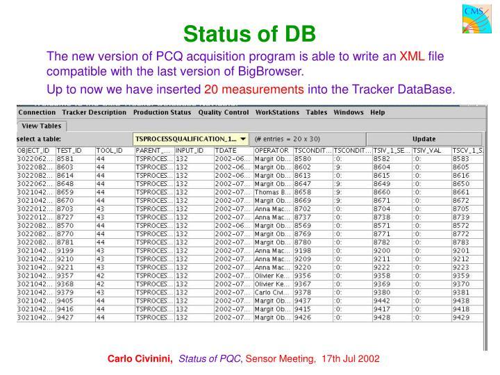 Status of DB