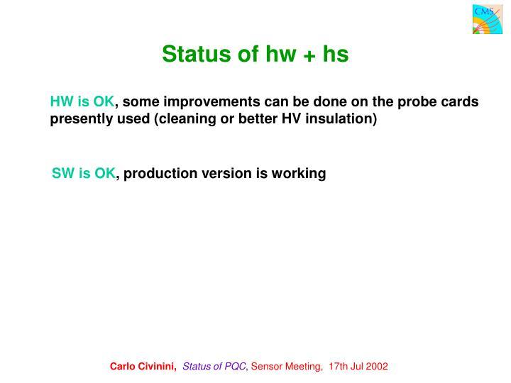 Status of hw + hs