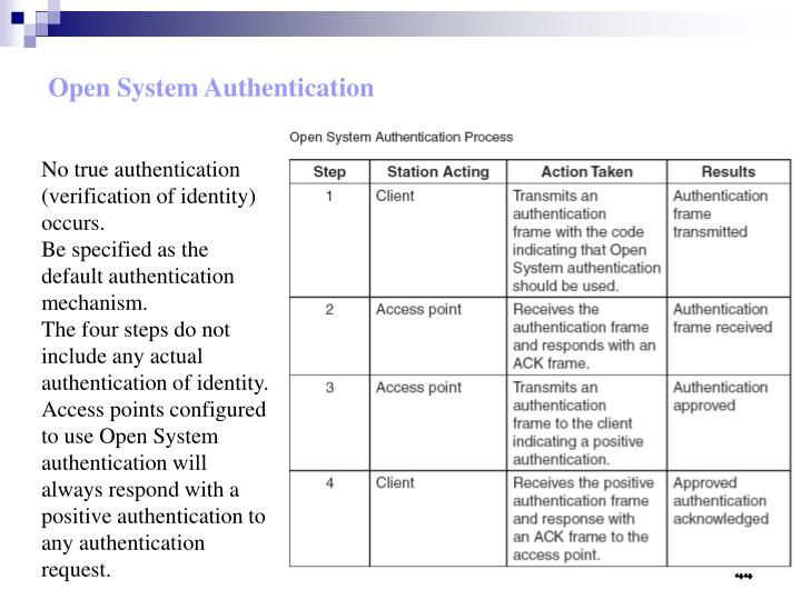 Open System Authentication