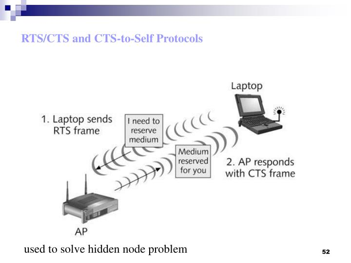RTS/CTS and CTS-to-Self Protocols