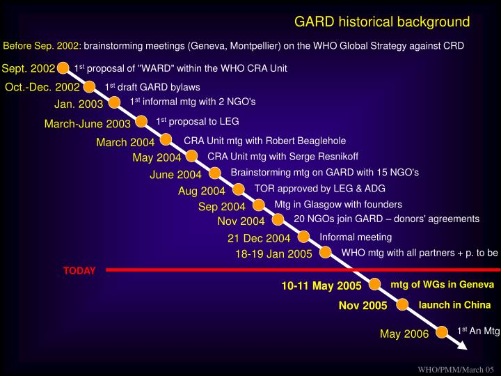 GARD historical background