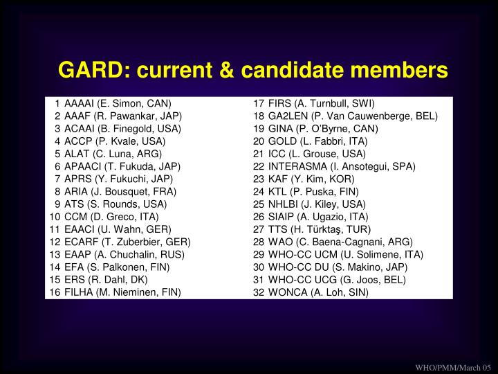 GARD: current & candidate members