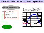 chemical production of o 3 main ingredients