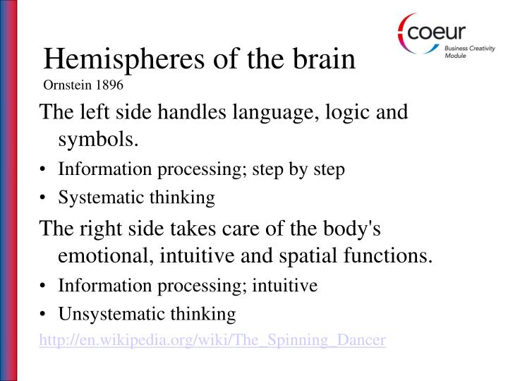 Hemispheres of the brain