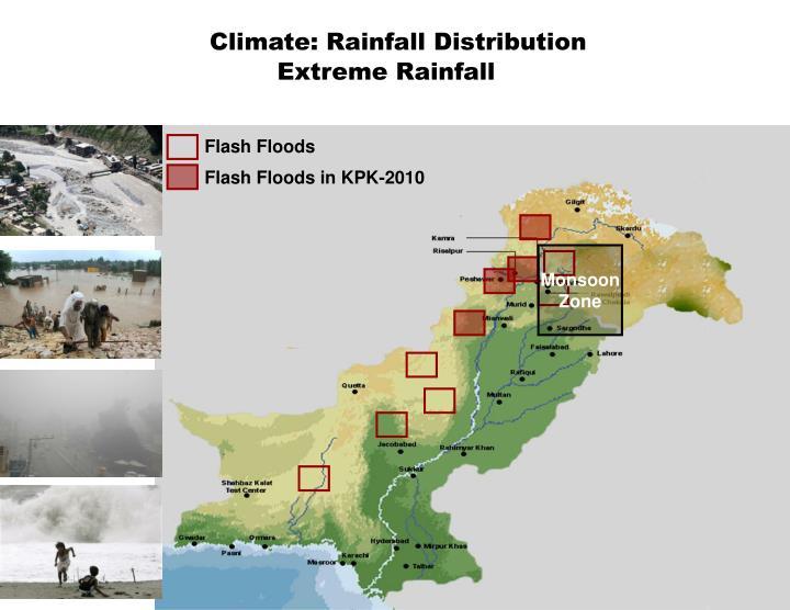 Climate: Rainfall Distribution