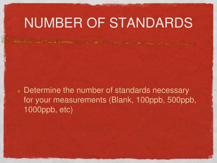 NUMBER OF STANDARDS