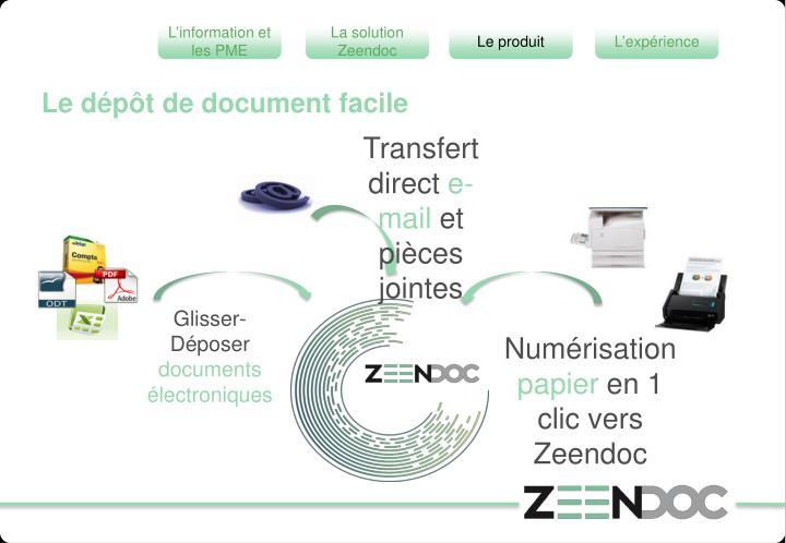 Le dépôt de document facile