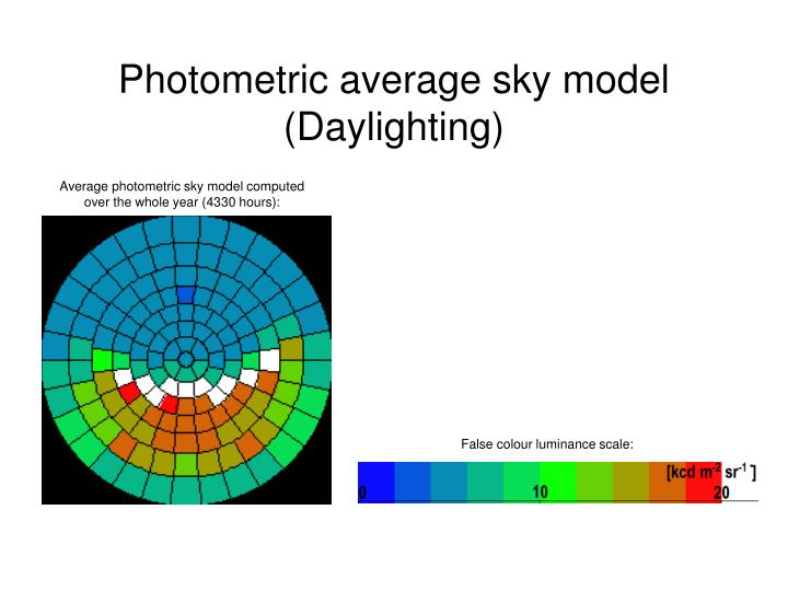 Photometric average sky model