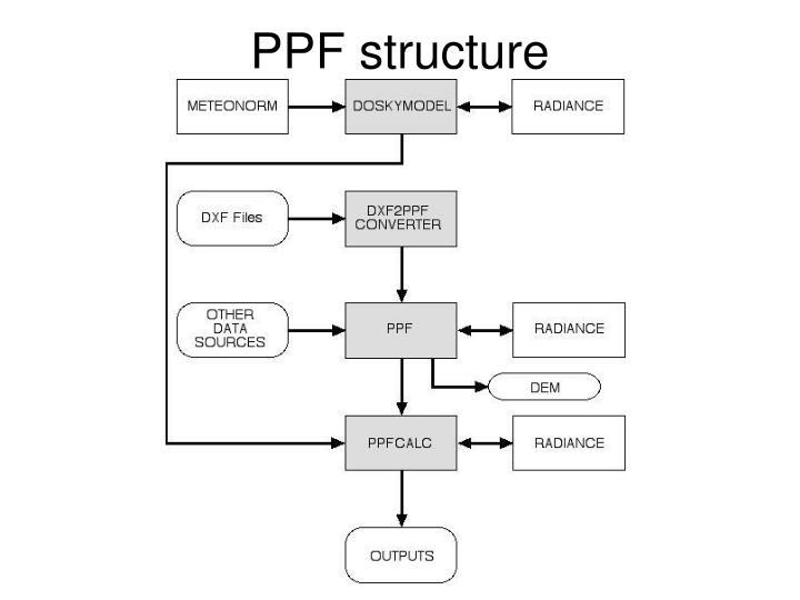 PPF structure