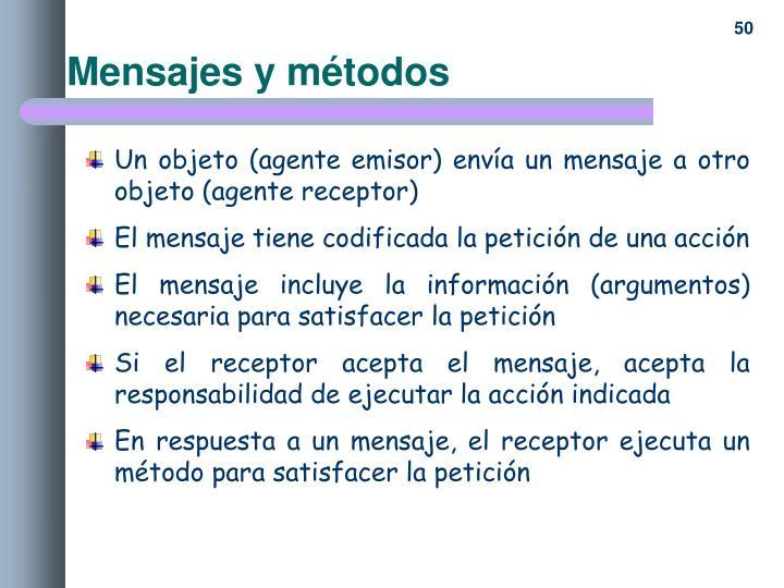 Mensajes y métodos