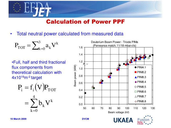 Calculation of Power PPF