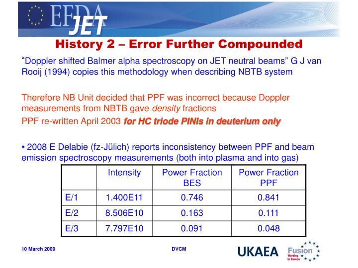 History 2 – Error Further Compounded