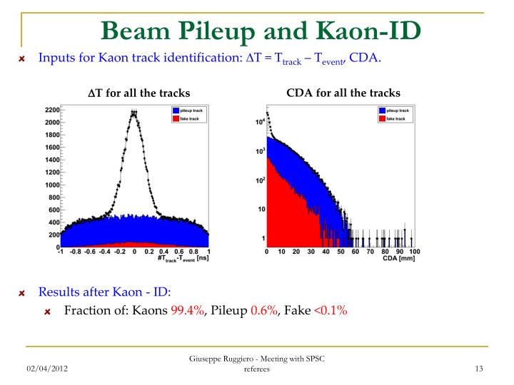 Beam Pileup and Kaon-ID