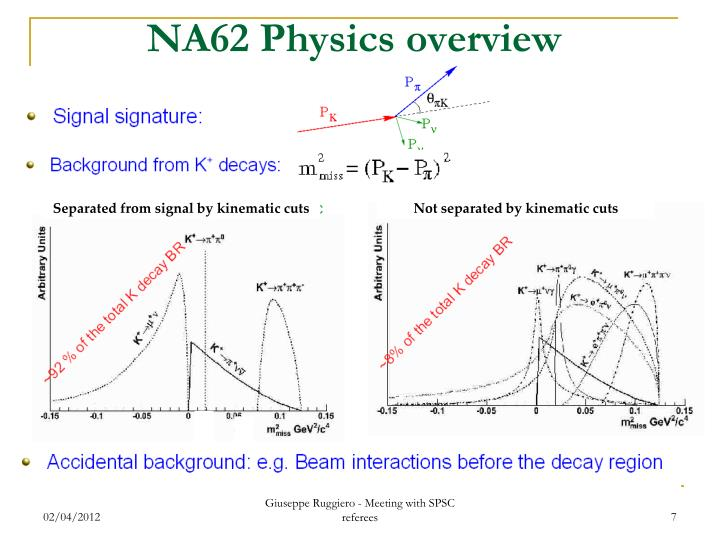 NA62 Physics overview