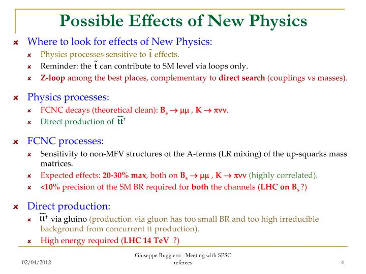 Possible Effects of New Physics