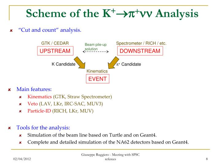 Scheme of the K