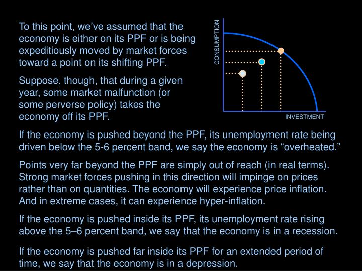 To this point, we've assumed that the economy is either on its PPF or is being expeditiously moved by market forces toward a point on its shifting PPF.