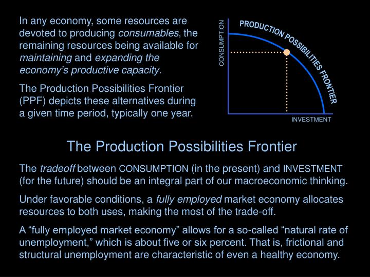 In any economy, some resources are devoted to producing