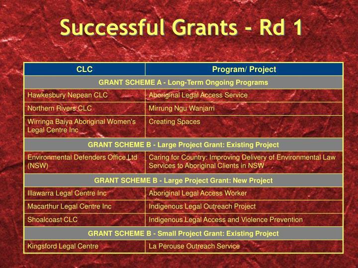 Successful Grants - Rd 1