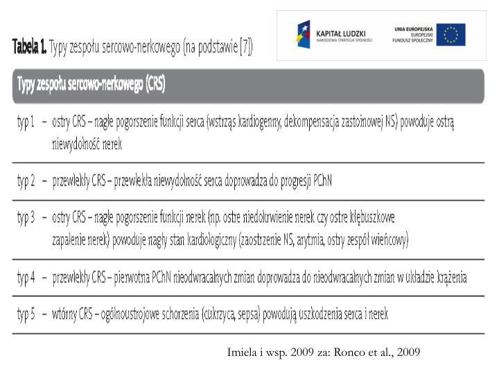 Imiela i wsp. 2009 za: Ronco et al., 2009