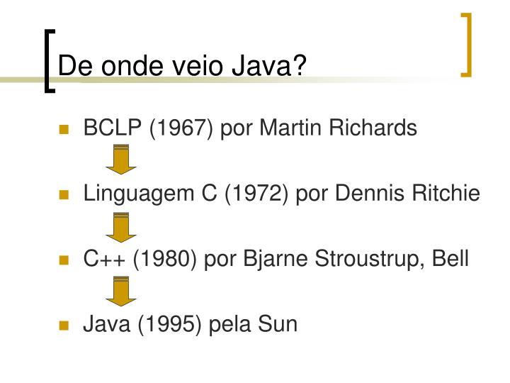 De onde veio Java?