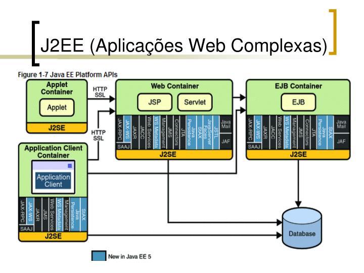 J2EE (Aplicações Web Complexas)