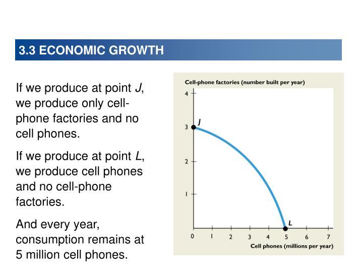 3.3 ECONOMIC GROWTH