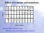 effect of k means and mutations