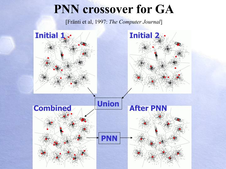 PNN crossover for GA