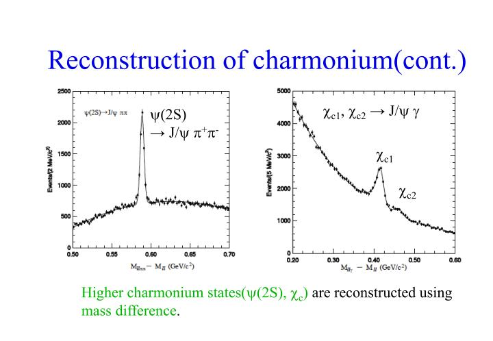 Reconstruction of charmonium(cont.)