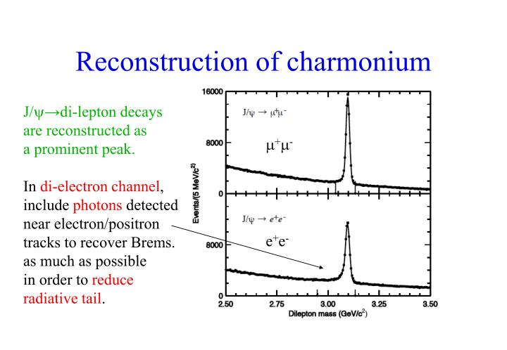 Reconstruction of charmonium