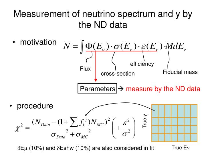 Measurement of neutrino spectrum and y by the ND data