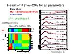 result of fit 1 s 20 for all parameters