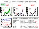 select cc enriched sample pid by david