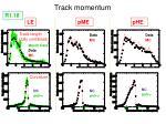 track momentum