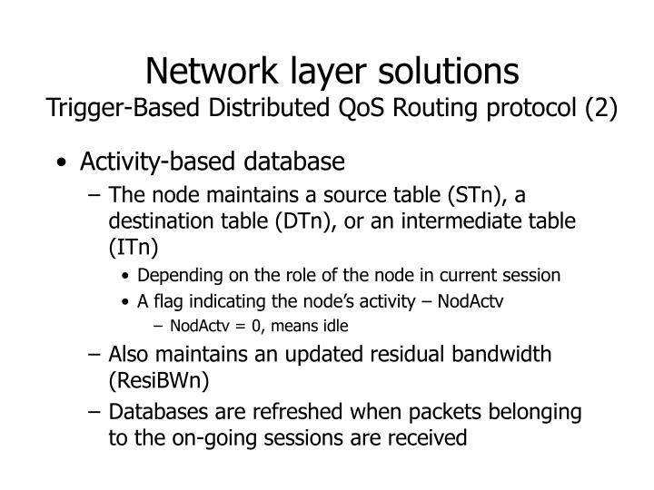 Network layer solutions trigger based distributed qos routing protocol 2