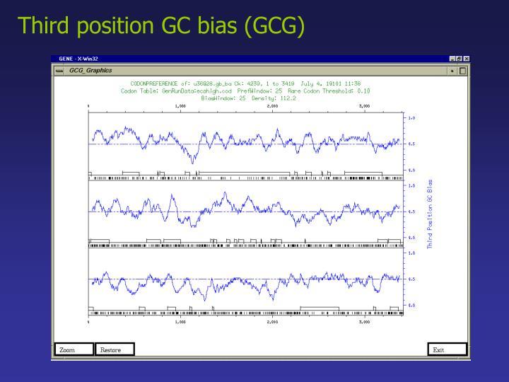 Third position GC bias (GCG)