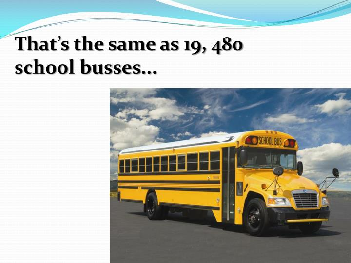 That's the same as 19, 480 school busses...
