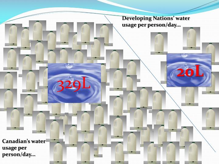 Developing Nations' water usage per person/day...