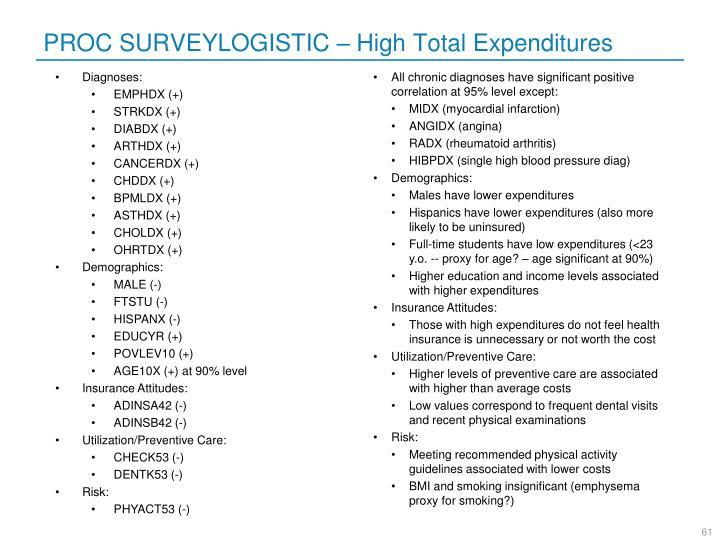 PROC SURVEYLOGISTIC – High Total Expenditures