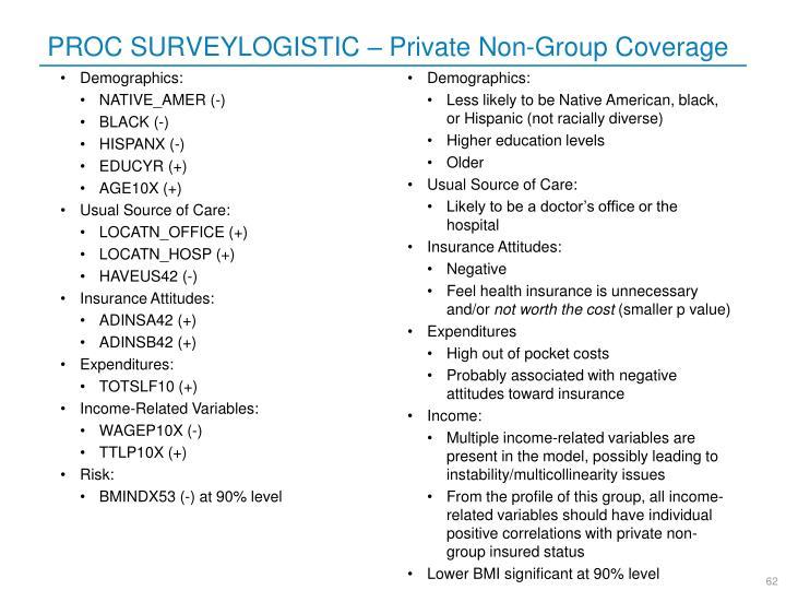 PROC SURVEYLOGISTIC – Private Non-Group Coverage