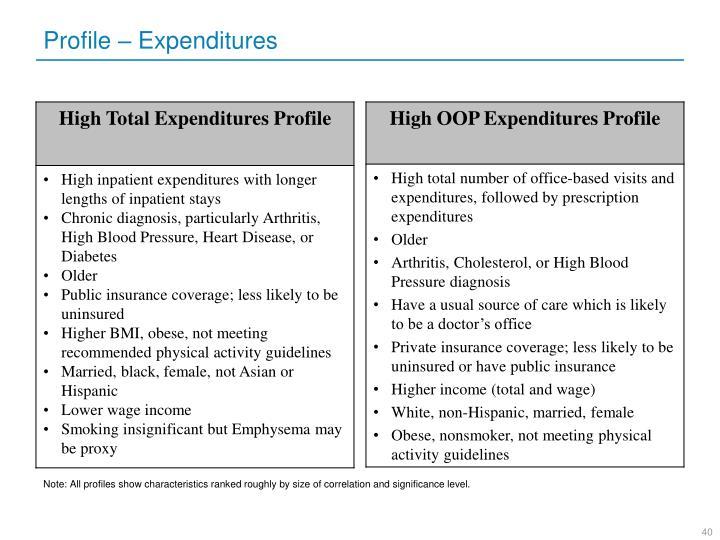 Profile – Expenditures