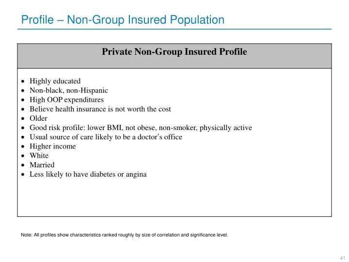 Profile – Non-Group Insured Population