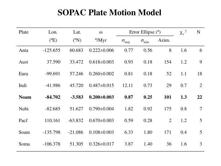 SOPAC Plate Motion Model