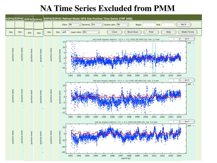 NA Time Series Excluded from PMM