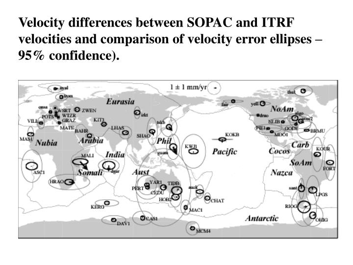 Velocity differences between SOPAC and ITRF velocities and comparison of velocity error ellipses – 95% confidence).