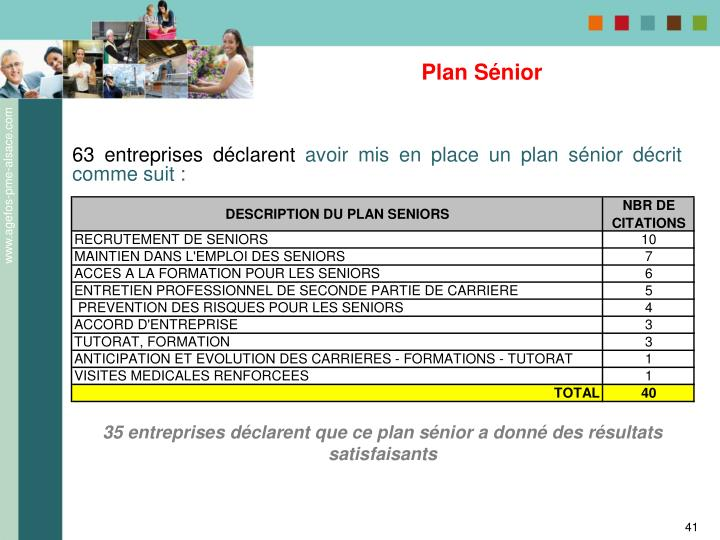 Plan Sénior