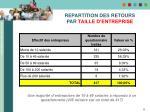 repartition des retours par taille d entreprise