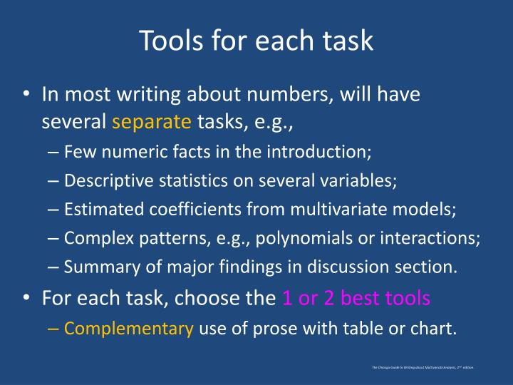 Tools for each task